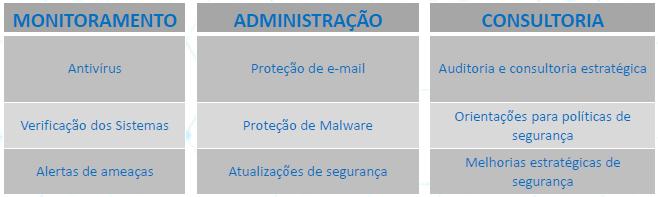 monitoramento-adm-consultoria